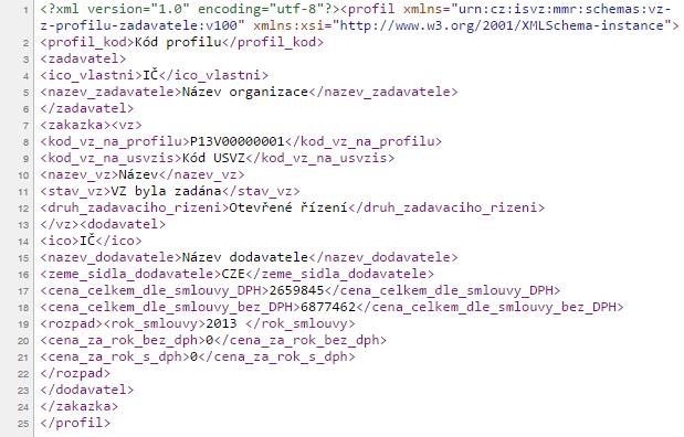 Náhled XML feedu pro veřejné zakázky